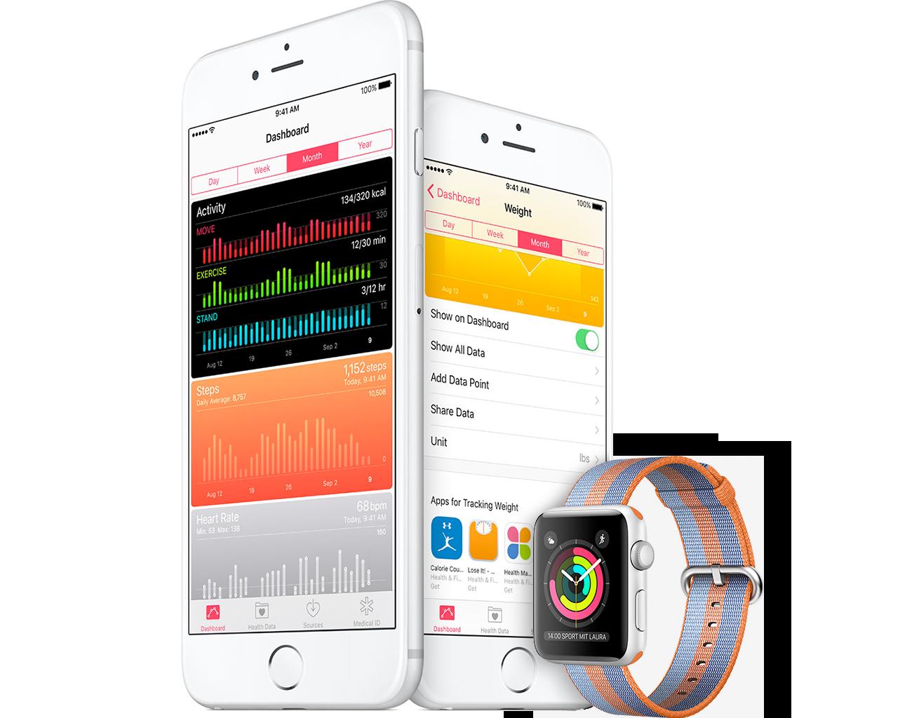 Mobile Health mit iPhone und Wearables