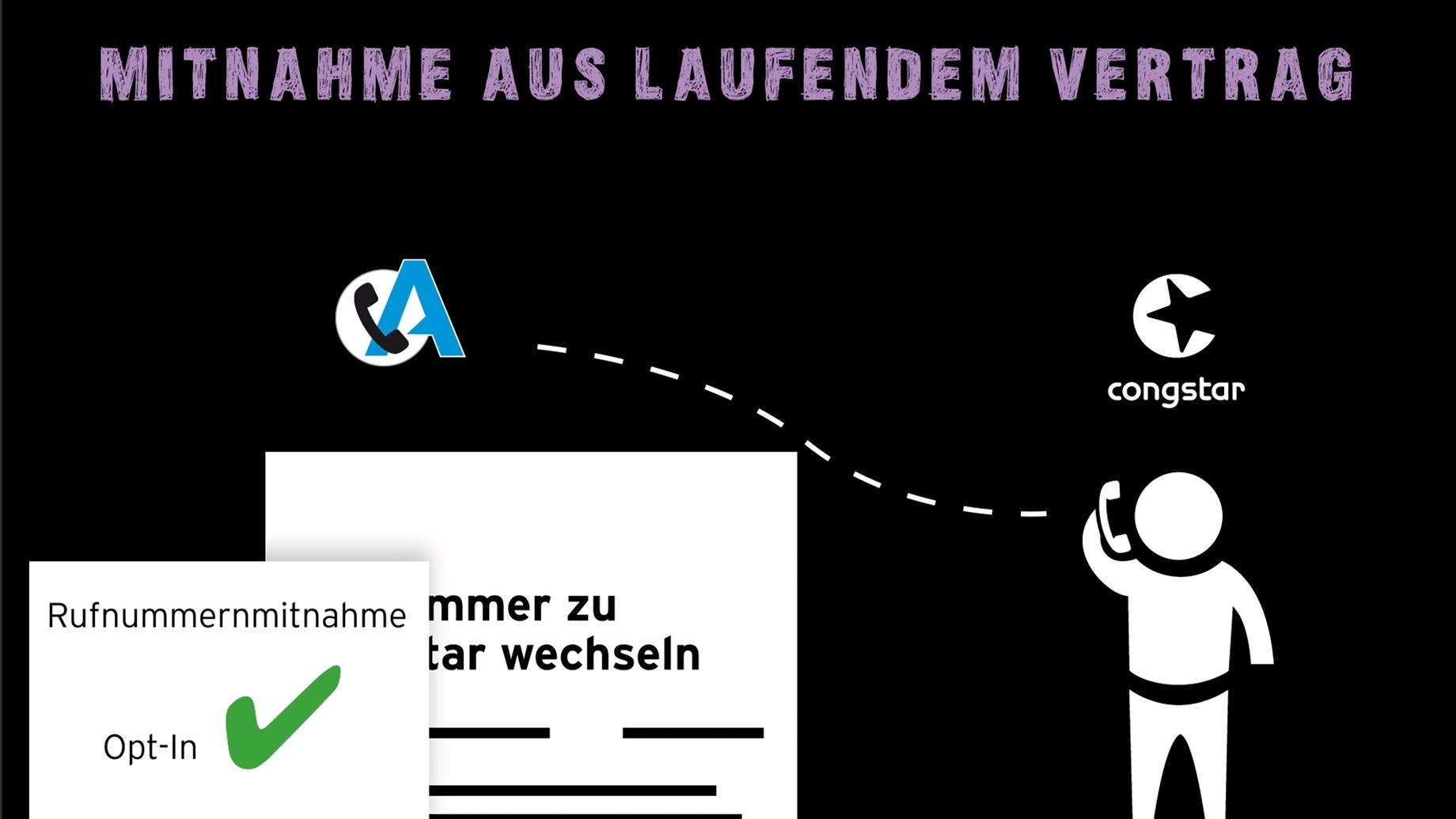 Www Lidl Connect De Karte Freischalten.So Funktioniert Die Rufnummernmitnahme Congstar